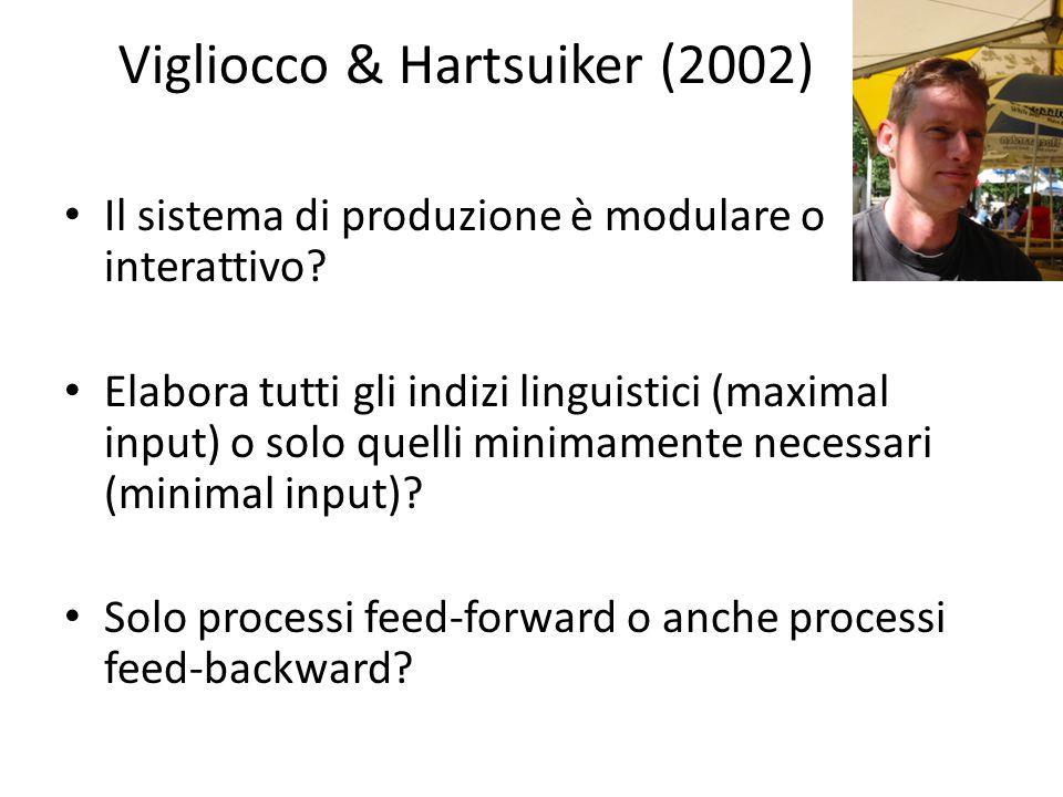 Vigliocco & Hartsuiker (2002) Il sistema di produzione è modulare o interattivo.