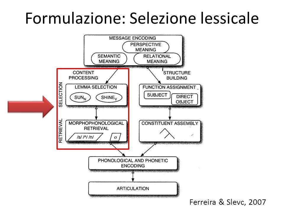 Formulazione: Selezione lessicale Ferreira & Slevc, 2007