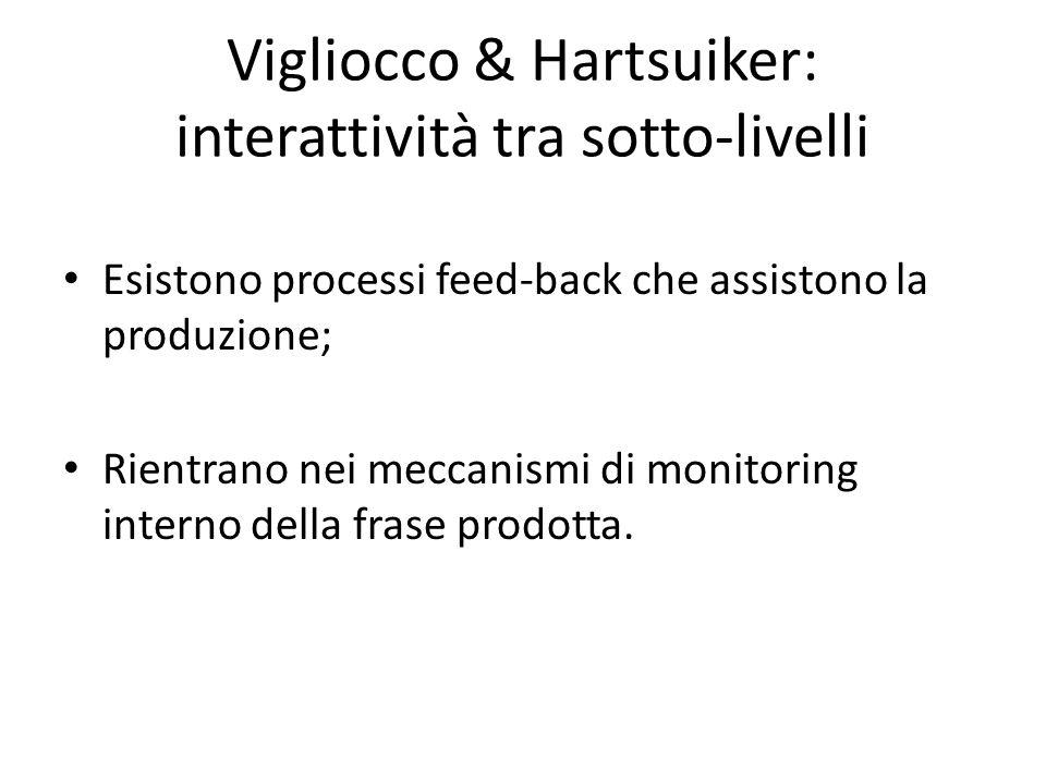 Vigliocco & Hartsuiker: interattività tra sotto-livelli Esistono processi feed-back che assistono la produzione; Rientrano nei meccanismi di monitoring interno della frase prodotta.