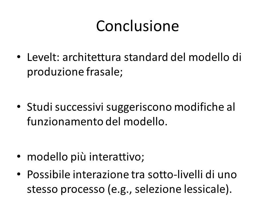 Conclusione Levelt: architettura standard del modello di produzione frasale; Studi successivi suggeriscono modifiche al funzionamento del modello.