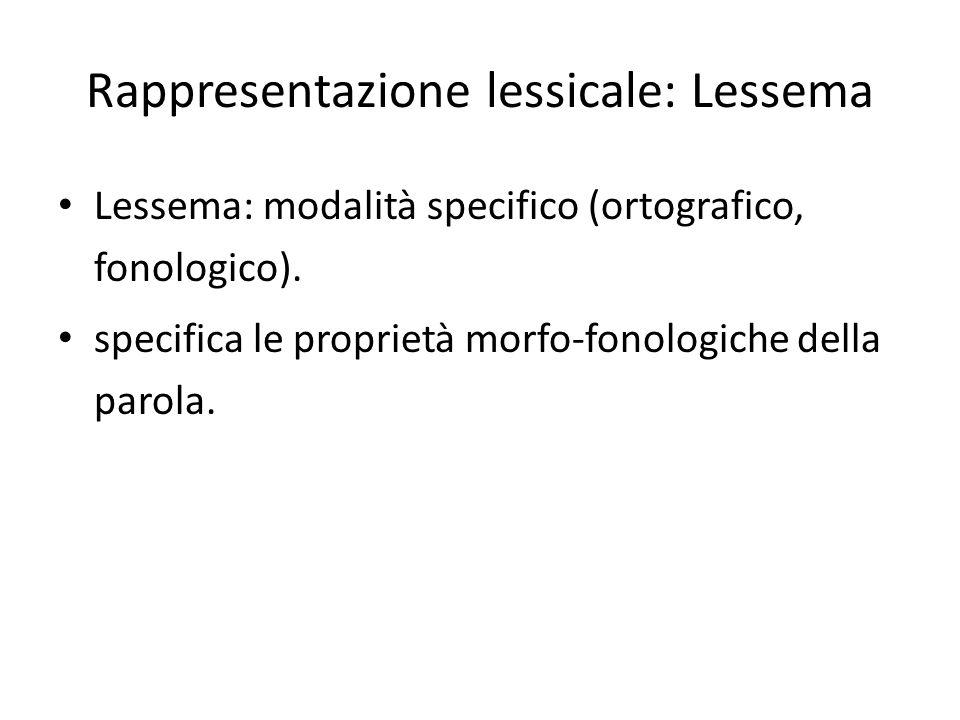 Rappresentazione lessicale: Lessema Lessema: modalità specifico (ortografico, fonologico).