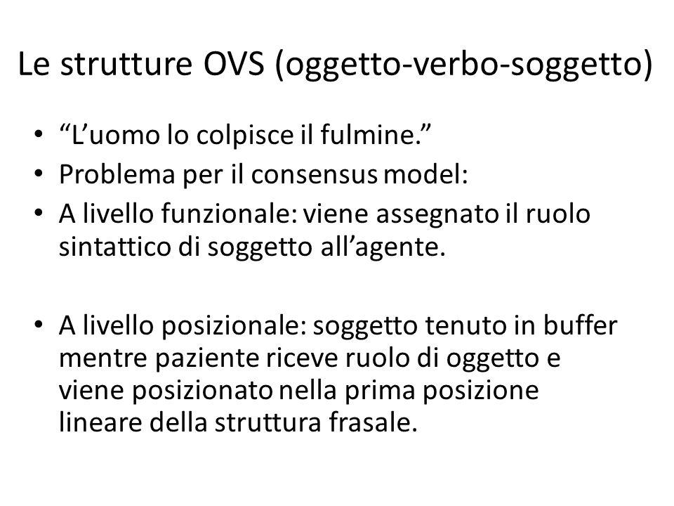 Le strutture OVS (oggetto-verbo-soggetto) L'uomo lo colpisce il fulmine. Problema per il consensus model: A livello funzionale: viene assegnato il ruolo sintattico di soggetto all'agente.
