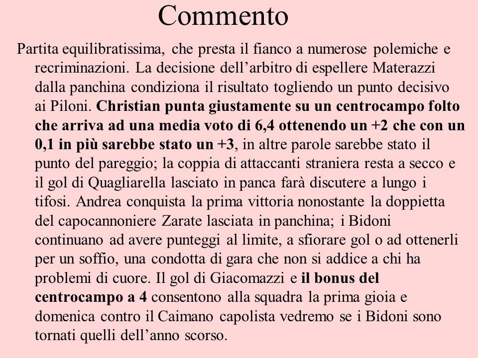 Commento Partita equilibratissima, che presta il fianco a numerose polemiche e recriminazioni.