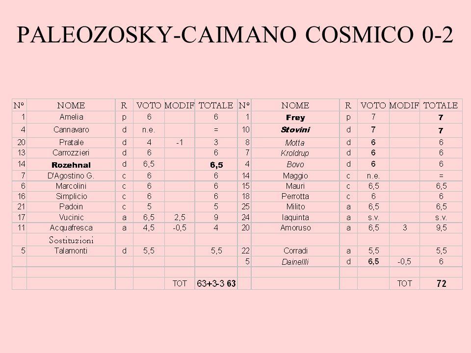 PALEOZOSKY-CAIMANO COSMICO 0-2