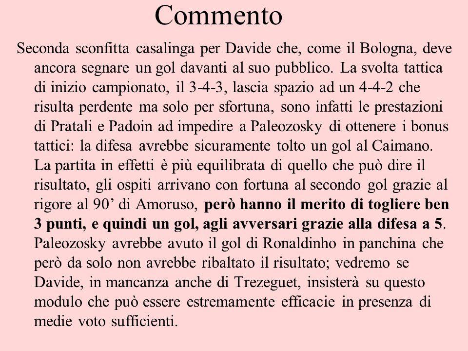 Commento Seconda sconfitta casalinga per Davide che, come il Bologna, deve ancora segnare un gol davanti al suo pubblico. La svolta tattica di inizio