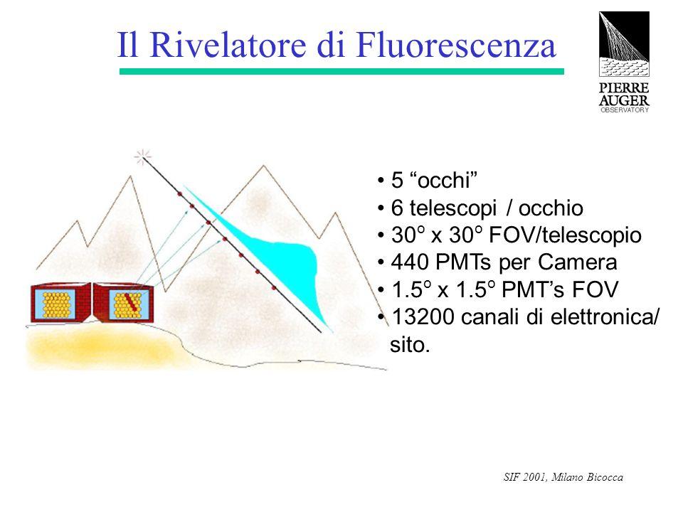 """SIF 2001, Milano Bicocca Il Rivelatore di Fluorescenza 5 """"occhi"""" 6 telescopi / occhio 30 o x 30 o FOV/telescopio 440 PMTs per Camera 1.5 o x 1.5 o PMT"""