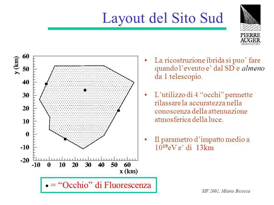 SIF 2001, Milano Bicocca Layout del Sito Sud La ricostruzione ibrida si puo' fare quando l'evento e' dal SD e almeno da 1 telescopio. L'utilizzo di 4