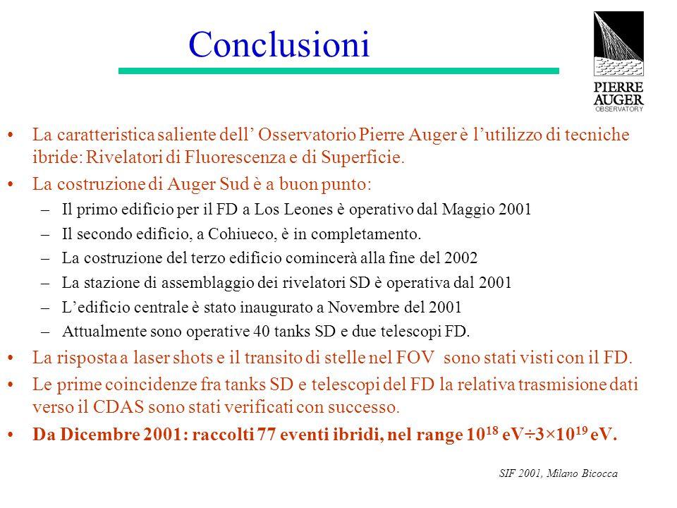 SIF 2001, Milano Bicocca Conclusioni La caratteristica saliente dell' Osservatorio Pierre Auger è l'utilizzo di tecniche ibride: Rivelatori di Fluores