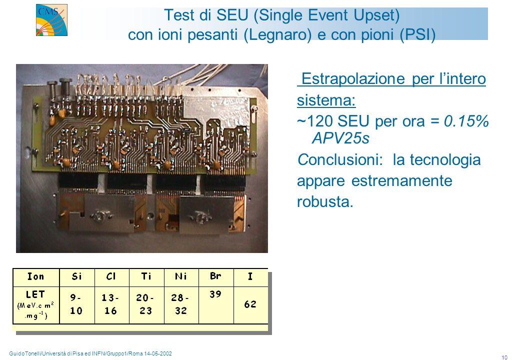 GuidoTonelli/Università di Pisa ed INFN/Gruppo1/Roma 14-05-2002 10 Test di SEU (Single Event Upset) con ioni pesanti (Legnaro) e con pioni (PSI) Estrapolazione per l'intero sistema: ~120 SEU per ora = 0.15% APV25s Conclusioni: la tecnologia appare estremamente robusta.