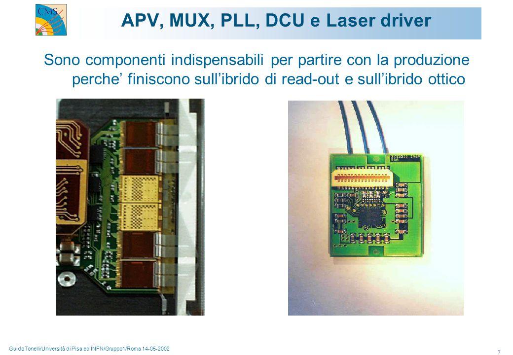 GuidoTonelli/Università di Pisa ed INFN/Gruppo1/Roma 14-05-2002 7 Sono componenti indispensabili per partire con la produzione perche' finiscono sull'ibrido di read-out e sull'ibrido ottico APV, MUX, PLL, DCU e Laser driver
