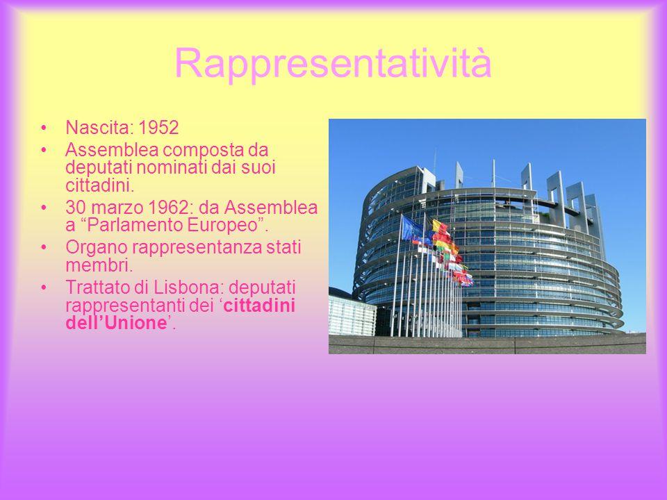 Rappresentatività Nascita: 1952 Assemblea composta da deputati nominati dai suoi cittadini.