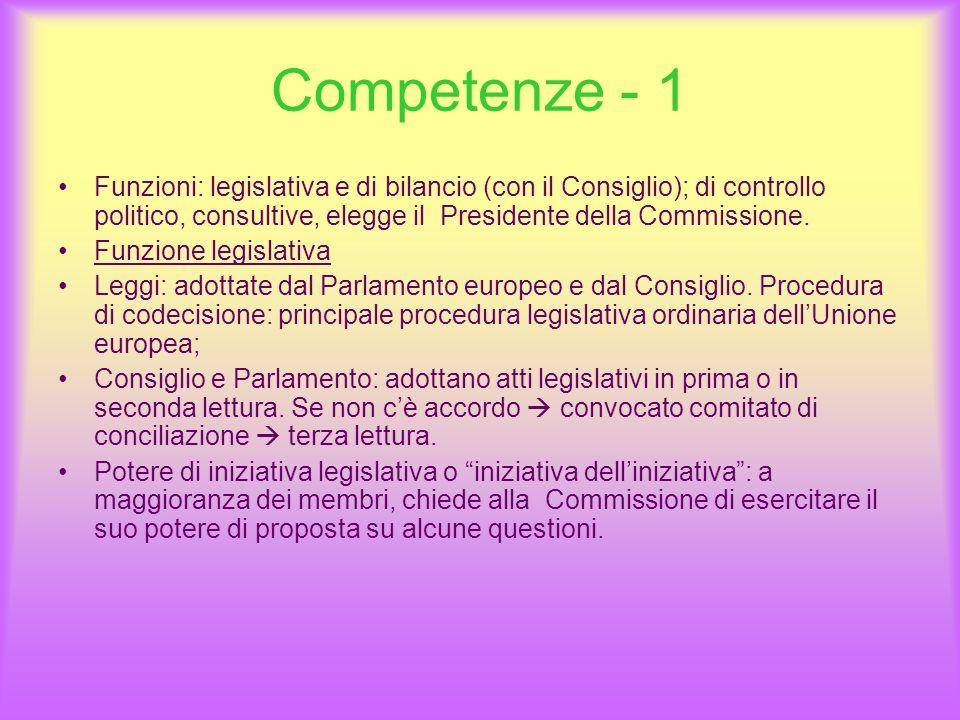 Competenze - 1 Funzioni: legislativa e di bilancio (con il Consiglio); di controllo politico, consultive, elegge il Presidente della Commissione.