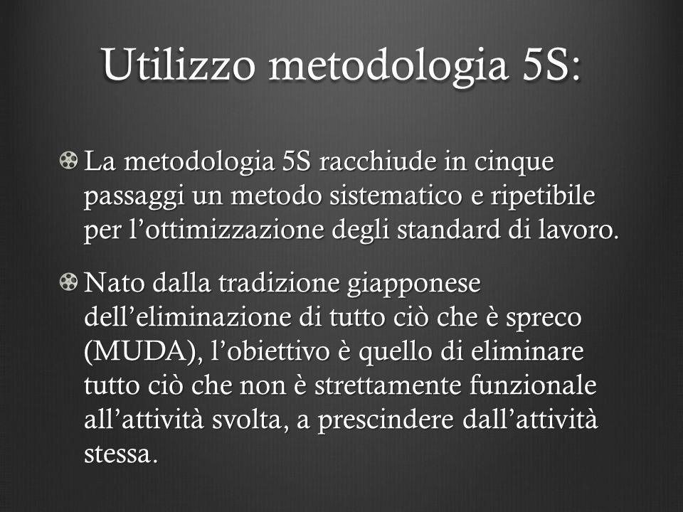 Utilizzo metodologia 5S: La metodologia 5S racchiude in cinque passaggi un metodo sistematico e ripetibile per l'ottimizzazione degli standard di lavo
