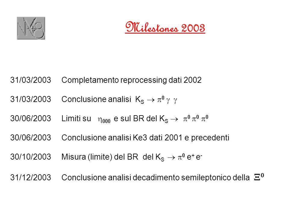 31/03/2003 Completamento reprocessing dati 2002 31/03/2003 Conclusione analisi K S     30/06/2003 Limiti su   e sul BR del K S        30/06/2003 Conclusione analisi Ke3 dati 2001 e precedenti 30/10/2003 Misura (limite) del BR del K S    e + e - 31/12/2003 Conclusione analisi decadimento semileptonico della  