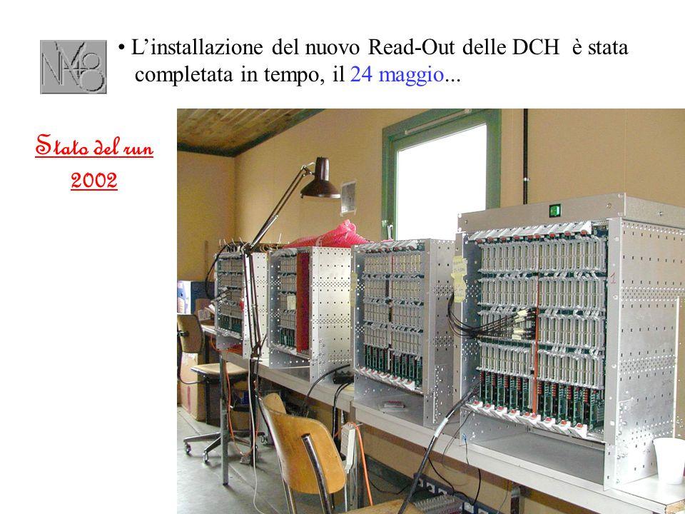 Stato del run 2002 L'installazione del nuovo Read-Out delle DCH è stata completata in tempo, il 24 maggio...