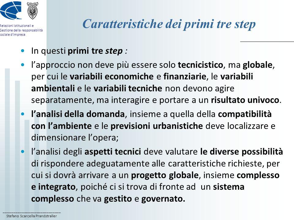 ____________________________ Stefano Scarcella Prandstraller Relazioni istituzionali e Gestione della responsabilità sociale d'impresa Caratteristiche dei primi tre step In questi primi tre step : l'approccio non deve più essere solo tecnicistico, ma globale, per cui le variabili economiche e finanziarie, le variabili ambientali e le variabili tecniche non devono agire separatamente, ma interagire e portare a un risultato univoco.