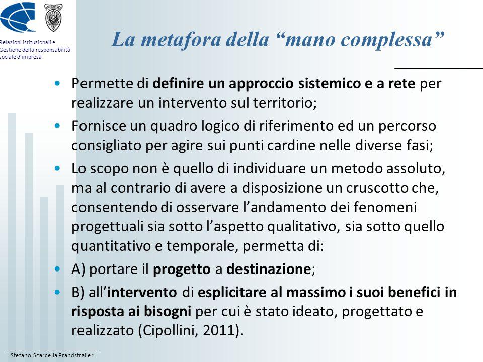 ____________________________ Stefano Scarcella Prandstraller Relazioni istituzionali e Gestione della responsabilità sociale d'impresa La metafora della mano complessa Permette di definire un approccio sistemico e a rete per realizzare un intervento sul territorio; Fornisce un quadro logico di riferimento ed un percorso consigliato per agire sui punti cardine nelle diverse fasi; Lo scopo non è quello di individuare un metodo assoluto, ma al contrario di avere a disposizione un cruscotto che, consentendo di osservare l'andamento dei fenomeni progettuali sia sotto l'aspetto qualitativo, sia sotto quello quantitativo e temporale, permetta di: A) portare il progetto a destinazione; B) all'intervento di esplicitare al massimo i suoi benefici in risposta ai bisogni per cui è stato ideato, progettato e realizzato (Cipollini, 2011).