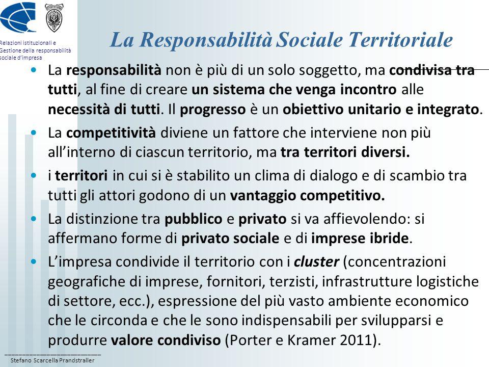____________________________ Stefano Scarcella Prandstraller Relazioni istituzionali e Gestione della responsabilità sociale d'impresa La Responsabilità Sociale Territoriale La responsabilità non è più di un solo soggetto, ma condivisa tra tutti, al fine di creare un sistema che venga incontro alle necessità di tutti.