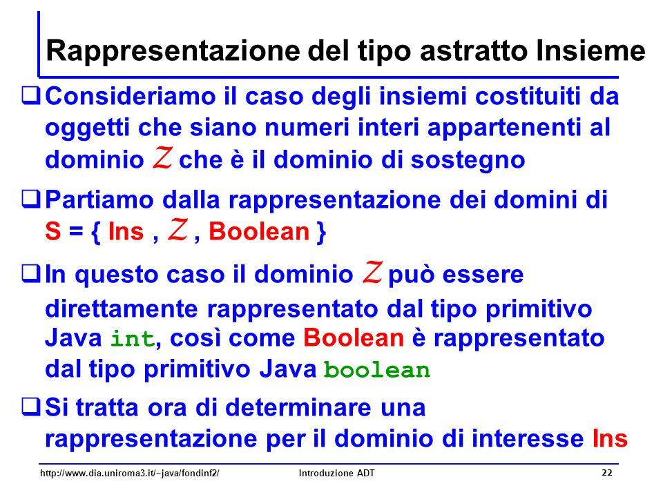 http://www.dia.uniroma3.it/~java/fondinf2/Introduzione ADT 22 Rappresentazione del tipo astratto Insieme  Consideriamo il caso degli insiemi costituiti da oggetti che siano numeri interi appartenenti al dominio Z che è il dominio di sostegno  Partiamo dalla rappresentazione dei domini di S = { Ins, Z, Boolean }  In questo caso il dominio Z può essere direttamente rappresentato dal tipo primitivo Java int, così come Boolean è rappresentato dal tipo primitivo Java boolean  Si tratta ora di determinare una rappresentazione per il dominio di interesse Ins