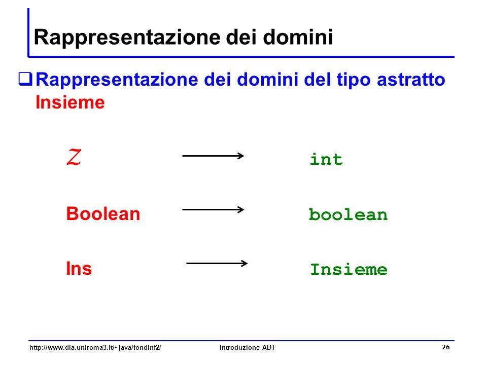 http://www.dia.uniroma3.it/~java/fondinf2/Introduzione ADT 26 Rappresentazione dei domini  Rappresentazione dei domini del tipo astratto Insieme Z int Boolean boolean Ins Insieme