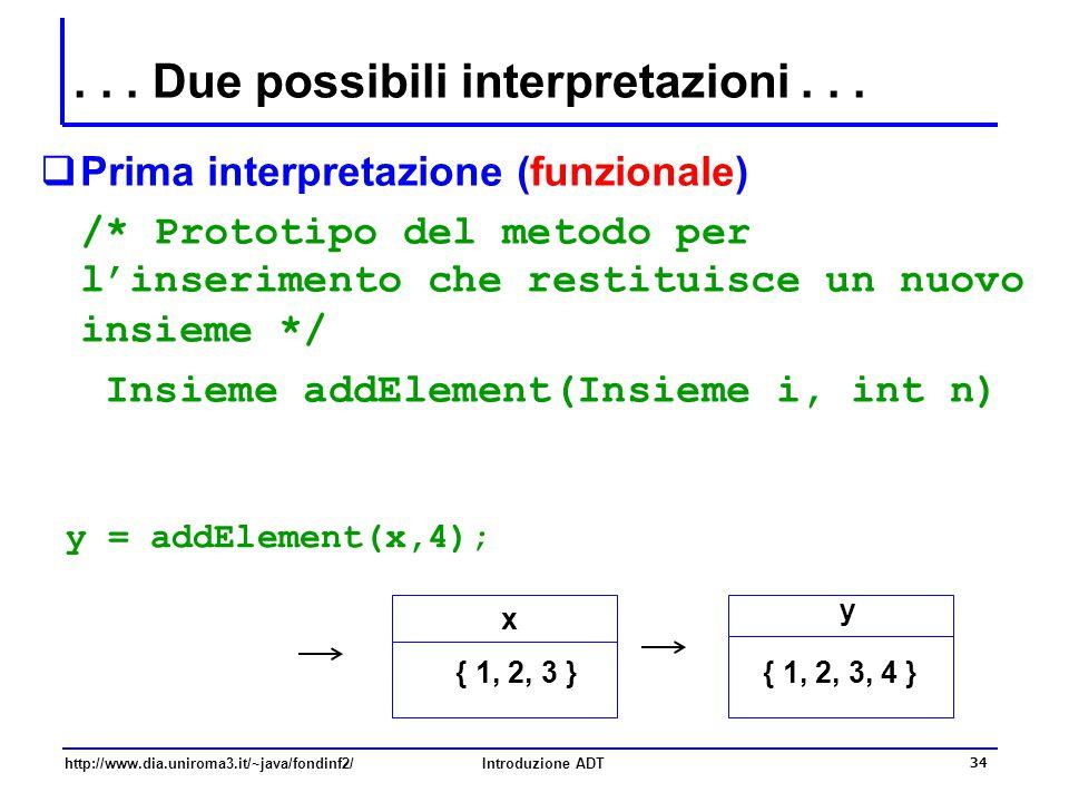 http://www.dia.uniroma3.it/~java/fondinf2/Introduzione ADT 34... Due possibili interpretazioni...  Prima interpretazione (funzionale) /* Prototipo de