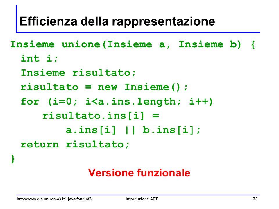 http://www.dia.uniroma3.it/~java/fondinf2/Introduzione ADT 38 Efficienza della rappresentazione Insieme unione(Insieme a, Insieme b) { int i; Insieme risultato; risultato = new Insieme(); for (i=0; i<a.ins.length; i++) risultato.ins[i] = a.ins[i] || b.ins[i]; return risultato; } Versione funzionale