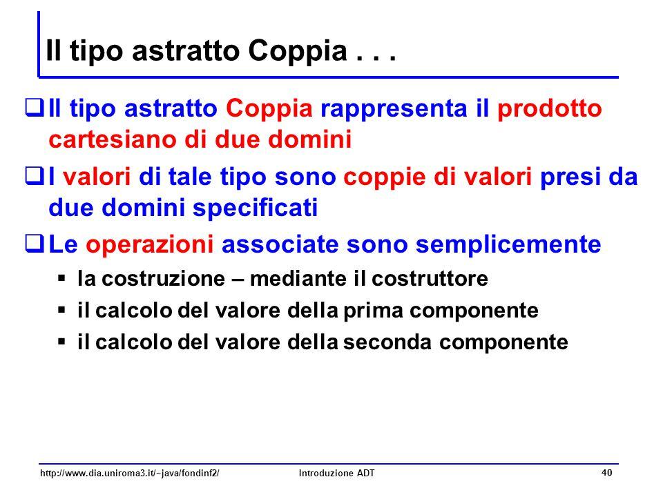 http://www.dia.uniroma3.it/~java/fondinf2/Introduzione ADT 40 Il tipo astratto Coppia...  Il tipo astratto Coppia rappresenta il prodotto cartesiano