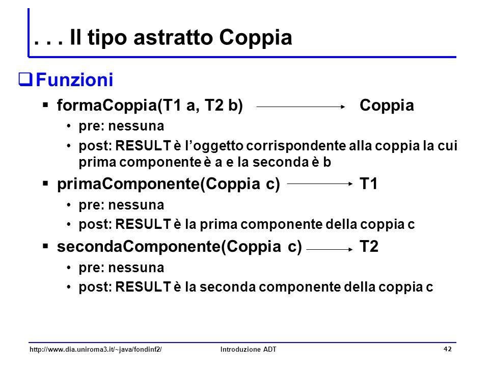 http://www.dia.uniroma3.it/~java/fondinf2/Introduzione ADT 42... Il tipo astratto Coppia  Funzioni  formaCoppia(T1 a, T2 b) Coppia pre: nessuna post