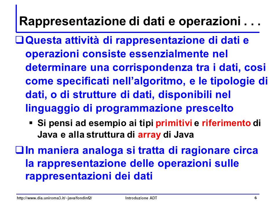http://www.dia.uniroma3.it/~java/fondinf2/Introduzione ADT 17 Operazioni primitive e non  Le operazioni specificate in un tipo astratto di dato, vengono dette operazioni primitive  Nel tipo astratto dei numeri naturali le operazioni +, - e * sono operazioni primitive  Nel tipo astratto Insieme le operazioni Vuoto, Inserisci, Cancella e Contiene sono operazioni primitive  A partire dalle operazioni primitive è possibile definire altre operazioni, come ad esempio l'operazione Unione per calcolare l'unione di due insiemi Unione :Ins x Ins Ins
