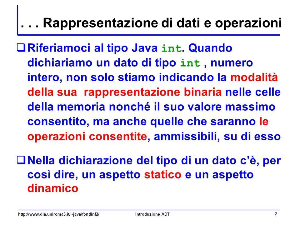 http://www.dia.uniroma3.it/~java/fondinf2/Introduzione ADT 7... Rappresentazione di dati e operazioni  Riferiamoci al tipo Java int. Quando dichiaria