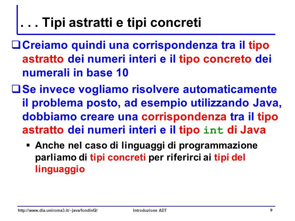 http://www.dia.uniroma3.it/~java/fondinf2/Introduzione ADT 10 Tipi concreti di Java  Il tipo int è un tipo concreto di Java  Il tipo String è un tipo concreto di Java  Tutti i tipi primitivi di Java sono tipi concreti  Tutti i tipi riferimento di Java sono tipi concreti  Il tipo array è un tipo concreto  Ogni volta che definisco una classe definisco un tipo riferimento e quindi un nuovo tipo concreto  Il tipo NodoLista è un tipo concreto