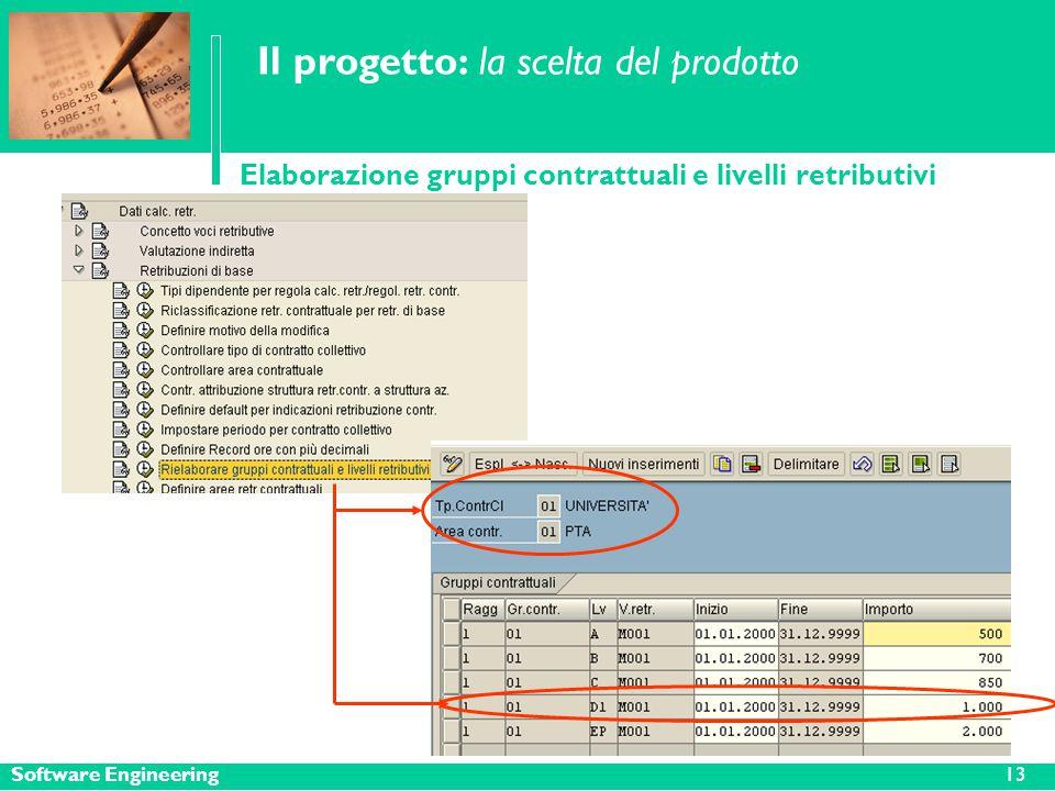 Software Engineering13 Il progetto: la scelta del prodotto Elaborazione gruppi contrattuali e livelli retributivi