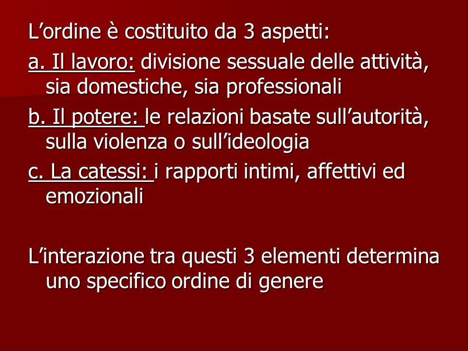 L'ordine è costituito da 3 aspetti: a. Il lavoro: divisione sessuale delle attività, sia domestiche, sia professionali b. Il potere: le relazioni basa