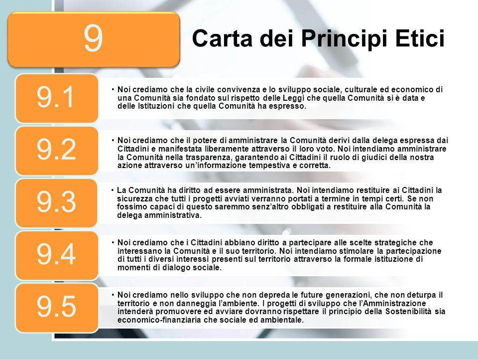 Carta dei Principi Etici Noi crediamo che la civile convivenza e lo sviluppo sociale, culturale ed economico di una Comunità sia fondato sul rispetto