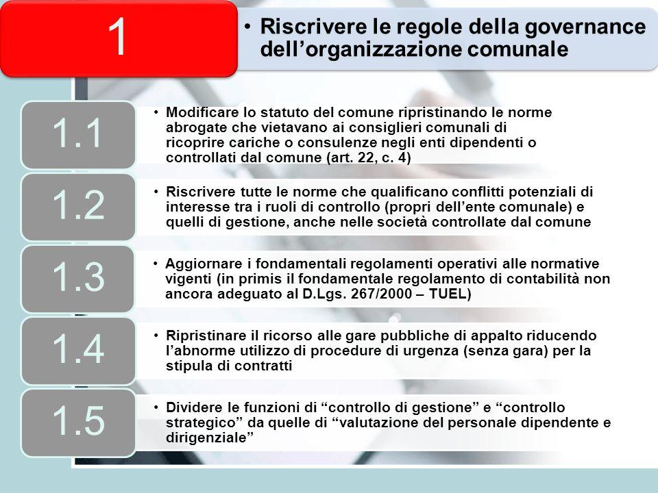 Riscrivere le regole della governance dell'organizzazione comunale 1 Modificare lo statuto del comune ripristinando le norme abrogate che vietavano ai
