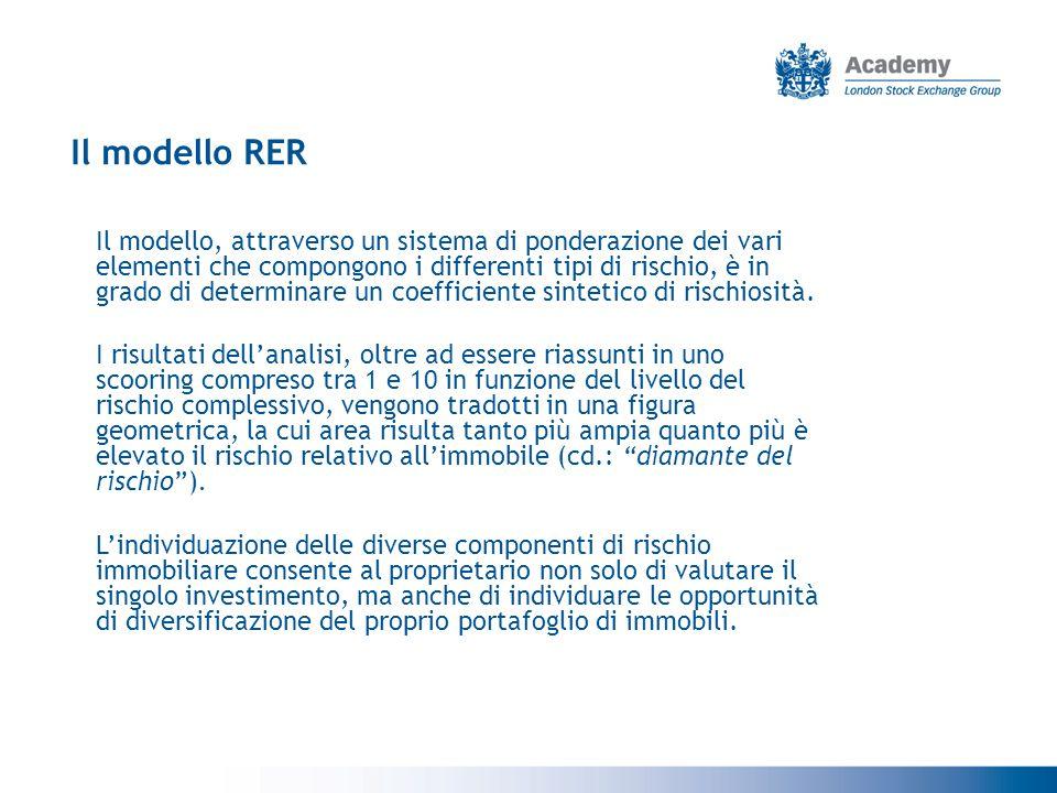 Il modello RER Il modello, attraverso un sistema di ponderazione dei vari elementi che compongono i differenti tipi di rischio, è in grado di determinare un coefficiente sintetico di rischiosità.
