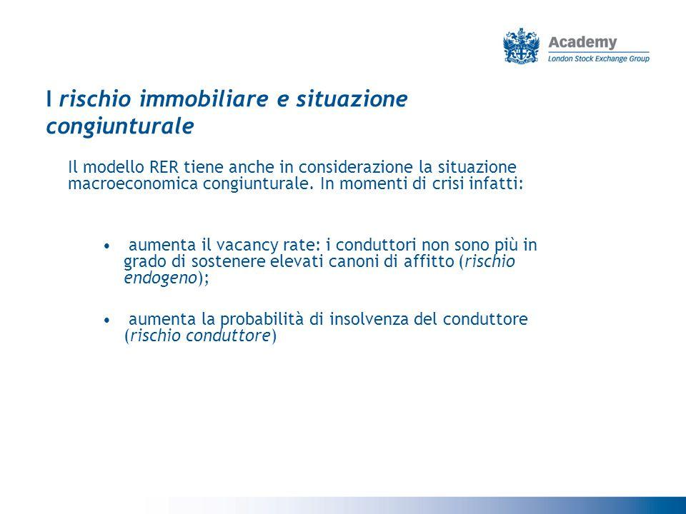 I rischio immobiliare e situazione congiunturale Il modello RER tiene anche in considerazione la situazione macroeconomica congiunturale.