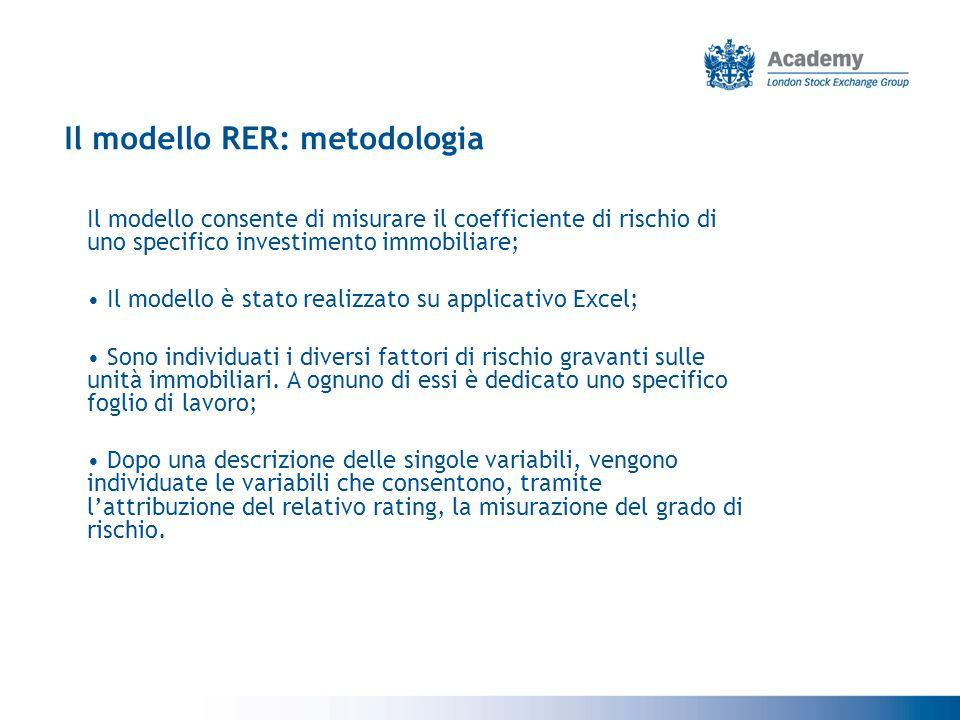 Il modello RER: metodologia Il modello consente di misurare il coefficiente di rischio di uno specifico investimento immobiliare; Il modello è stato realizzato su applicativo Excel; Sono individuati i diversi fattori di rischio gravanti sulle unità immobiliari.