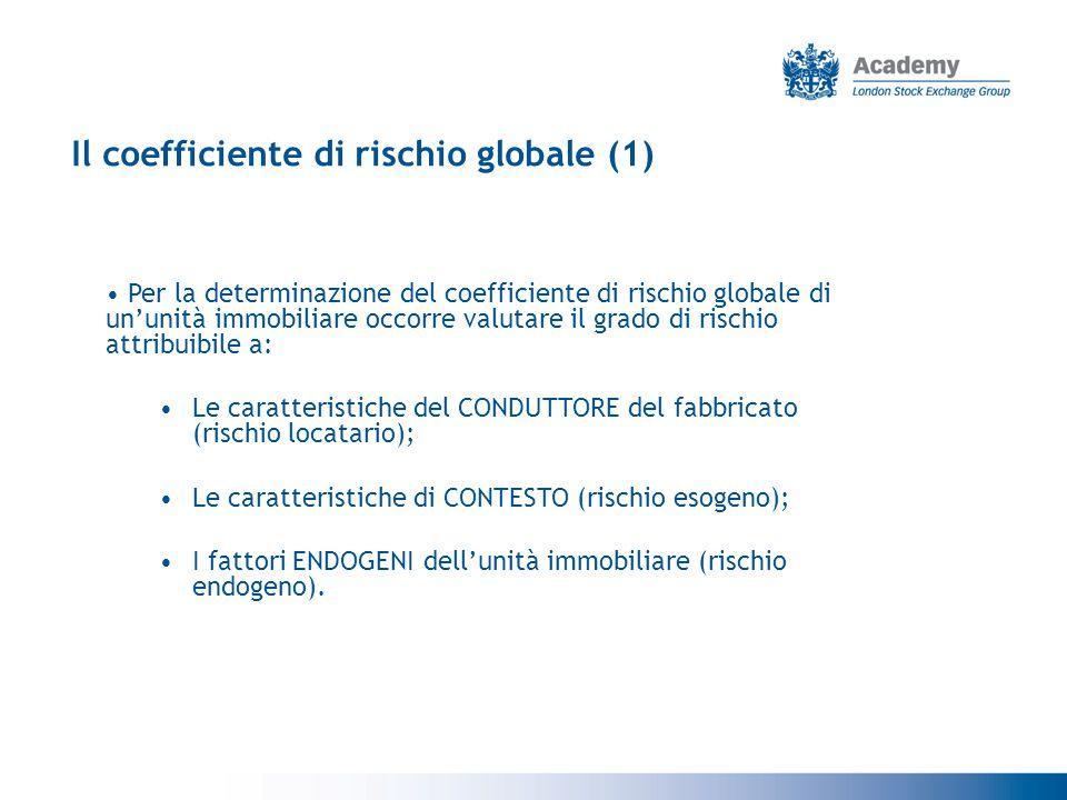Il coefficiente di rischio globale (1) Per la determinazione del coefficiente di rischio globale di un'unità immobiliare occorre valutare il grado di rischio attribuibile a: Le caratteristiche del CONDUTTORE del fabbricato (rischio locatario); Le caratteristiche di CONTESTO (rischio esogeno); I fattori ENDOGENI dell'unità immobiliare (rischio endogeno).