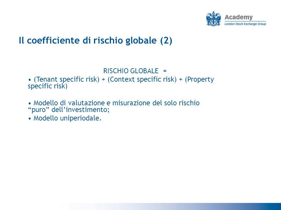 Il coefficiente di rischio globale (2) RISCHIO GLOBALE = (Tenant specific risk) + (Context specific risk) + (Property specific risk) Modello di valutazione e misurazione del solo rischio puro dell'investimento; Modello uniperiodale.
