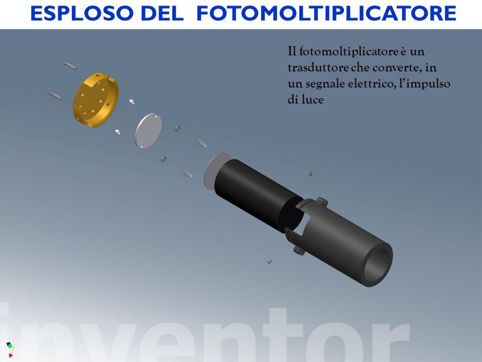 Il fotomoltiplicatore è un trasduttore che converte, in un segnale elettrico, l'impulso di luce ESPLOSO DEL FOTOMOLTIPLICATORE