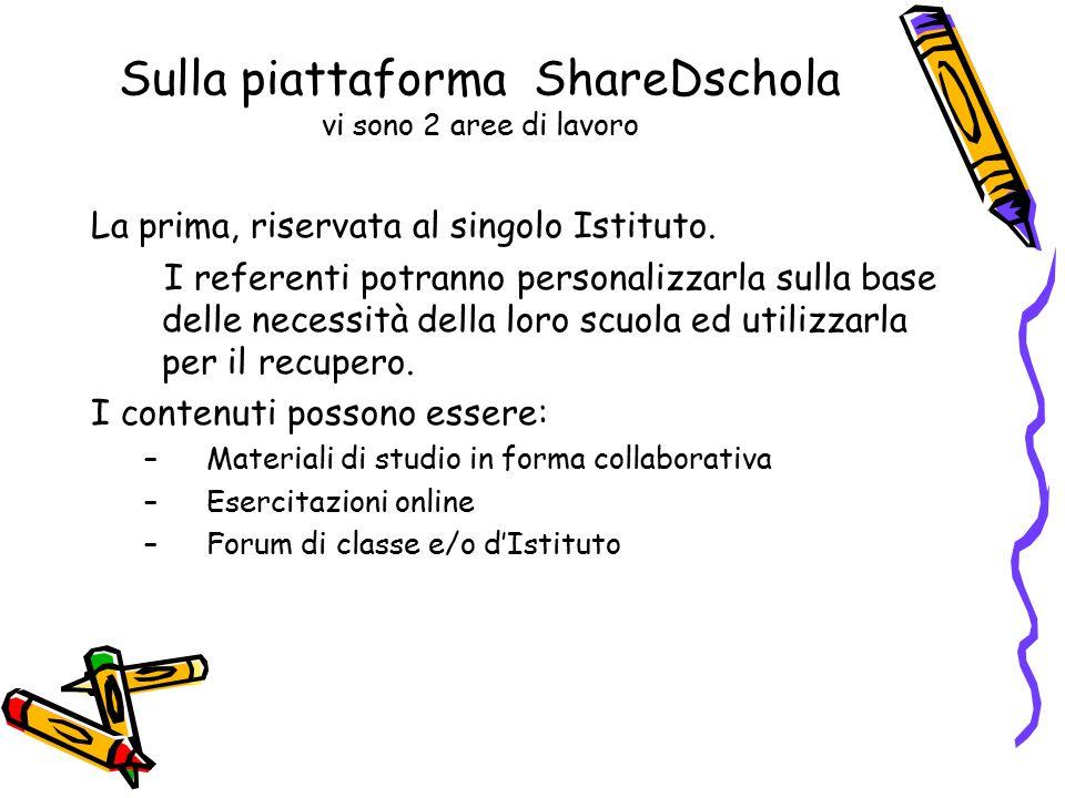 Sulla piattaforma ShareDschola vi sono 2 aree di lavoro La prima, riservata al singolo Istituto.