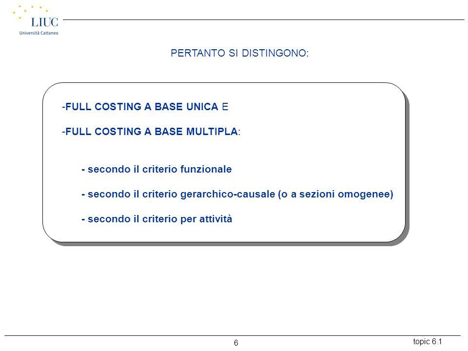 topic 6.1 6 -FULL COSTING A BASE UNICA E -FULL COSTING A BASE MULTIPLA: - secondo il criterio funzionale - secondo il criterio gerarchico-causale (o a sezioni omogenee) - secondo il criterio per attività PERTANTO SI DISTINGONO: