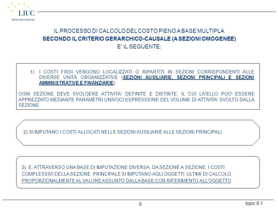 topic 6.1 9 IL PROCESSO DI CALCOLO DEL COSTO PIENO A BASE MULTIPLA SECONDO IL CRITERIO GERARCHICO-CAUSALE (A SEZIONI OMOGENEE) E IL SEGUENTE: 1)I COSTI FISSI VENGONO LOCALIZZATI O RIPARTITI IN SEZIONI CORRISPONDENTI ALLE DIVERSE UNITÀ ORGANIZZATIVE (SEZIONI AUSILIARIE, SEZIONI PRINCIPALI E SEZIONI AMMINISTRATIVE E FINANZIARIE).