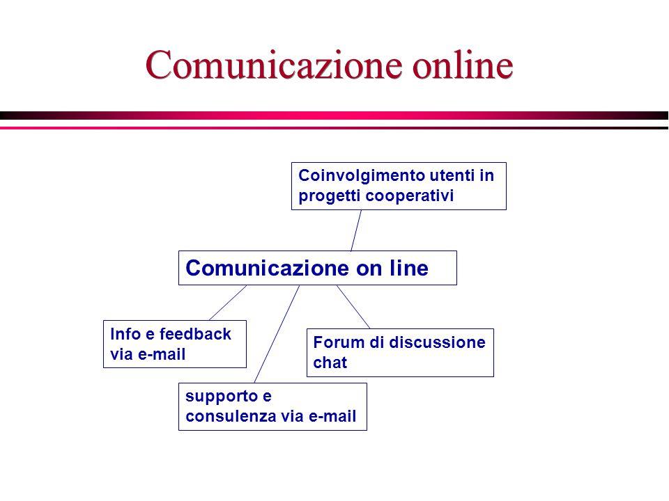 Comunicazione online Info e feedback via e-mail supporto e consulenza via e-mail Forum di discussione chat Coinvolgimento utenti in progetti cooperati