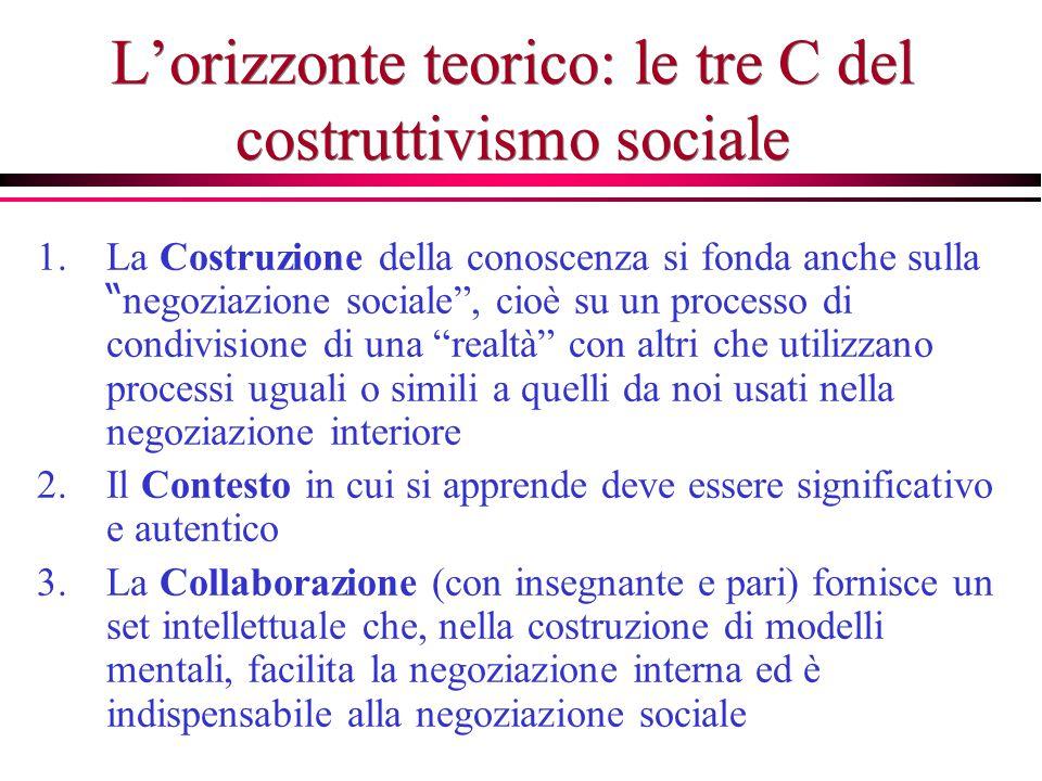 """L'orizzonte teorico: le tre C del costruttivismo sociale 1.La Costruzione della conoscenza si fonda anche sulla """" negoziazione sociale"""", cioè su un pr"""