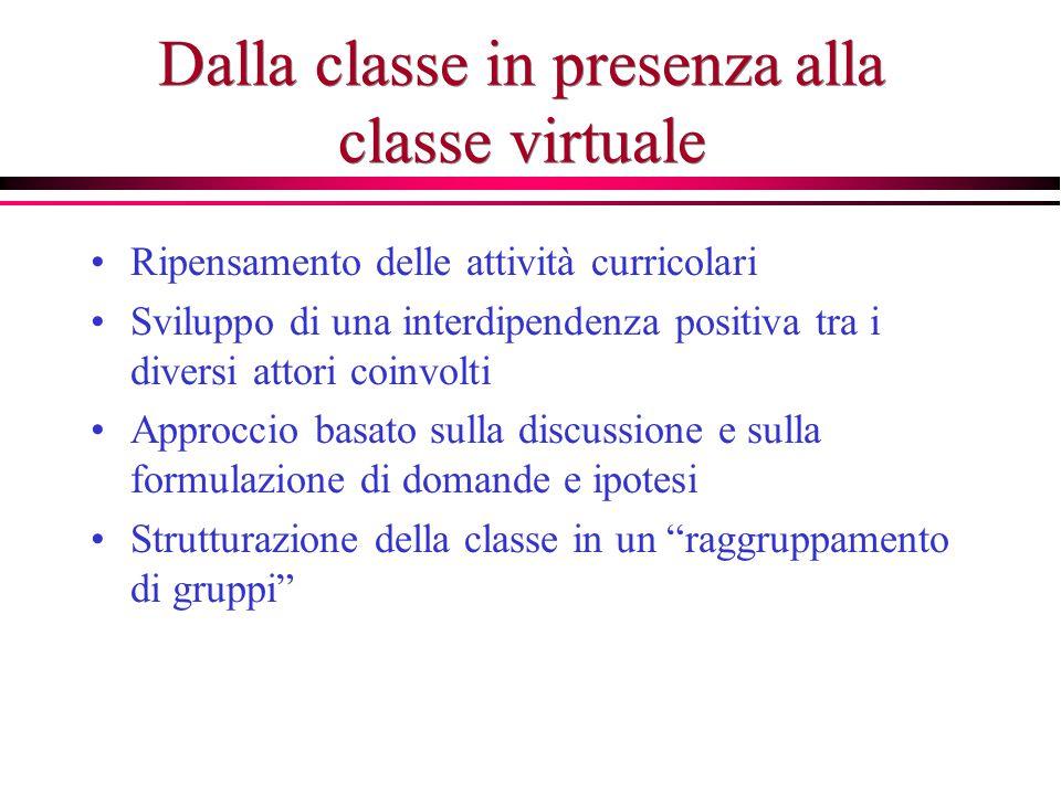 Dalla classe in presenza alla classe virtuale Ripensamento delle attività curricolari Sviluppo di una interdipendenza positiva tra i diversi attori co