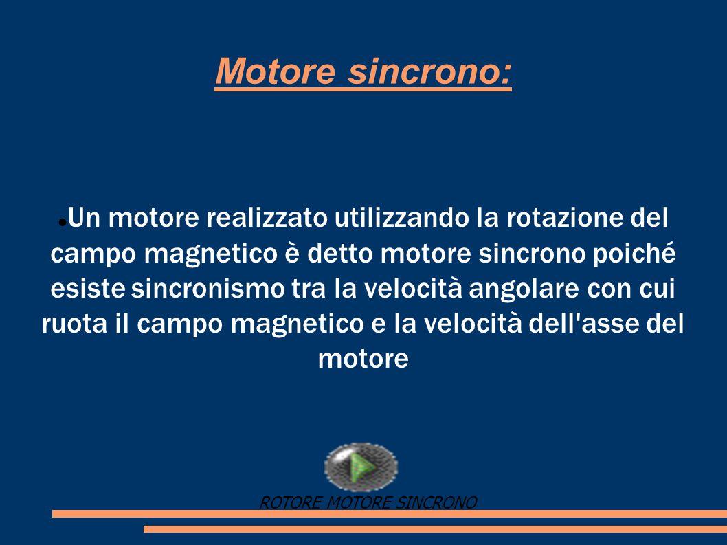Motore sincrono: Un motore realizzato utilizzando la rotazione del campo magnetico è detto motore sincrono poiché esiste sincronismo tra la velocità angolare con cui ruota il campo magnetico e la velocità dell asse del motore ROTORE MOTORE SINCRONO