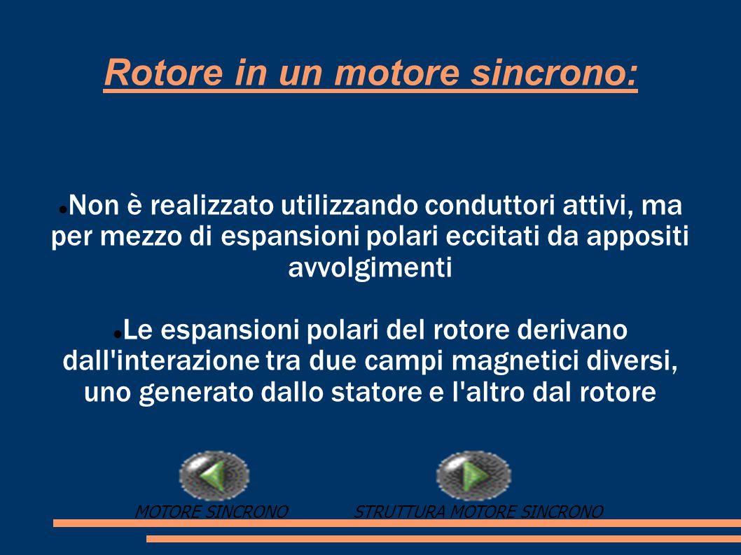 Rotore in un motore sincrono: Non è realizzato utilizzando conduttori attivi, ma per mezzo di espansioni polari eccitati da appositi avvolgimenti Le e
