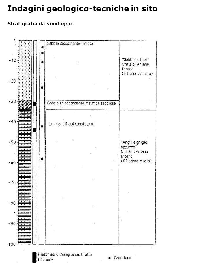 Stratigrafia da sondaggio Indagini geologico-tecniche in sito